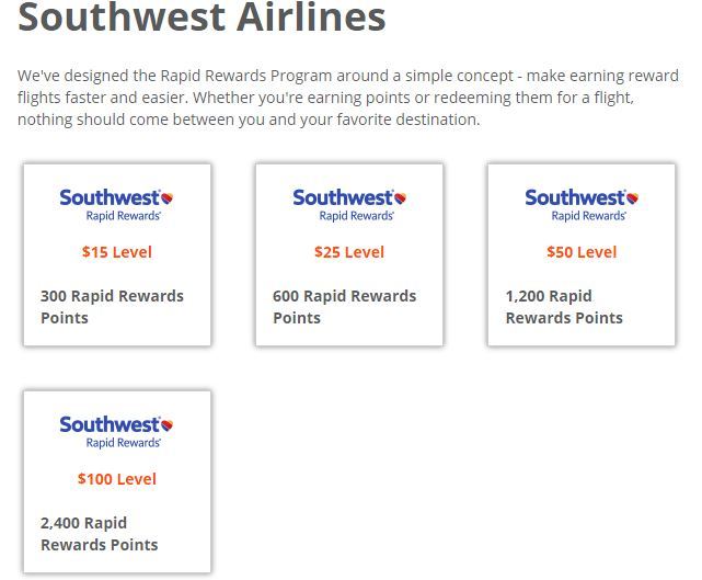 Earning airline points with Southwest Airlines E-Rewards